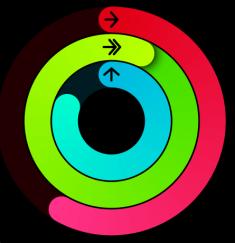 half activity circle